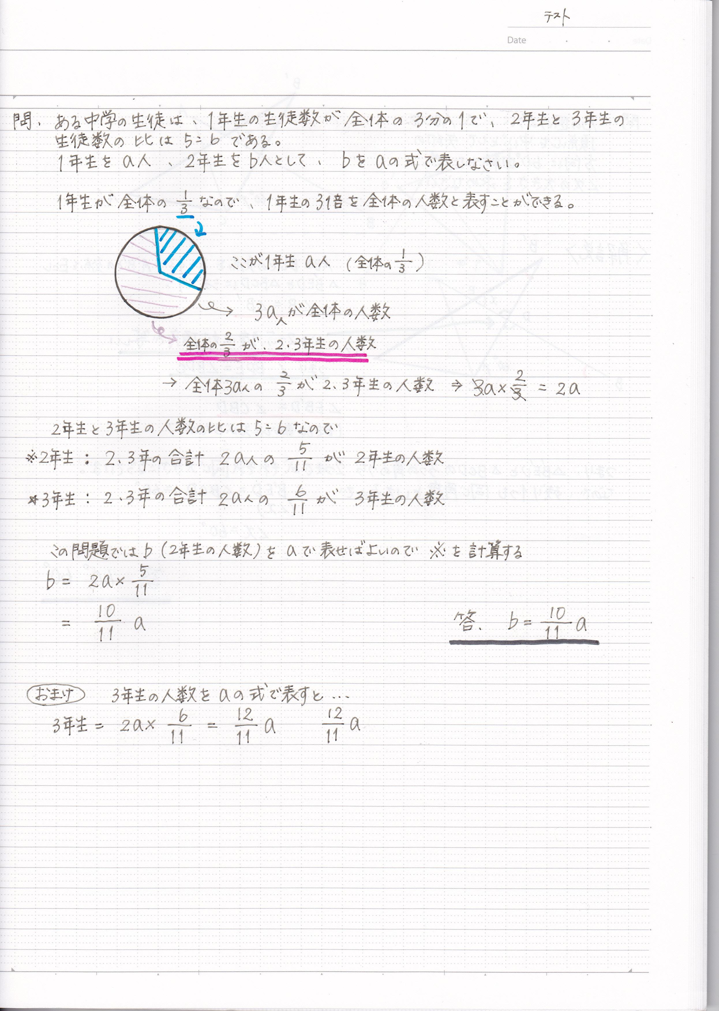 数学 文章問題 解き方