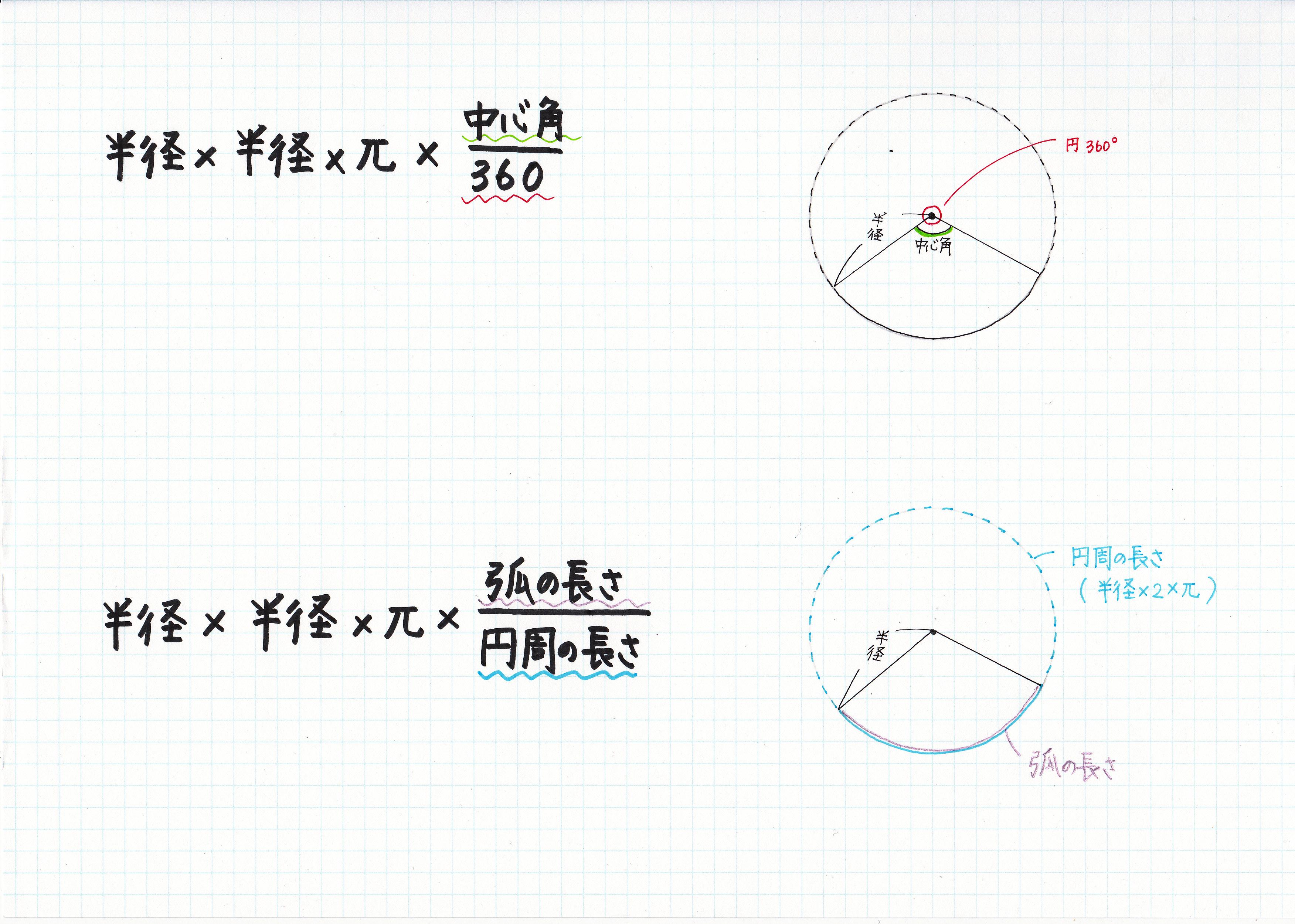 形 の の 面積 求め 方 おう ぎ 六角形の面積を求める 4つの方法